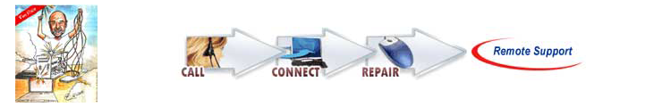 high quality, affordable on site computer repair, live on-line support