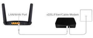 Archer MR200 AC750 Wireless 4G LTE Router